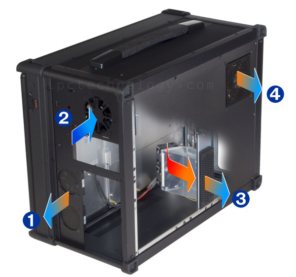 mpc 9000 rugged portables cooling and ventilation six cooling fans in the rugged portable. Black Bedroom Furniture Sets. Home Design Ideas