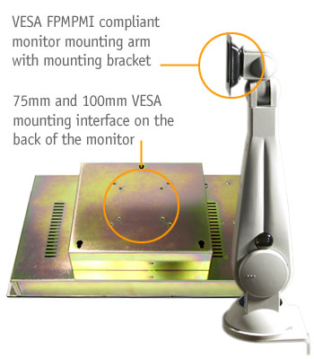 Vesa Flat Panel Mounting Physical Mounting Interface Standard